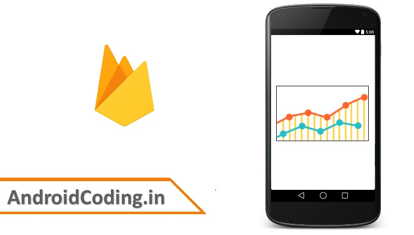 Android Google Firebase Analytics