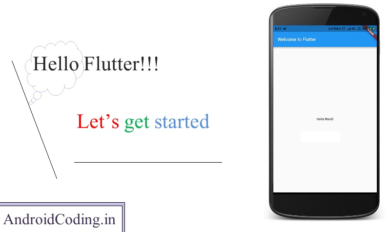 Android IOS Hello word flutter || Programming with flutter